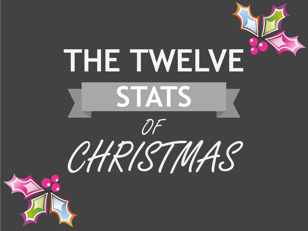 The Twelve Stats of Christmas