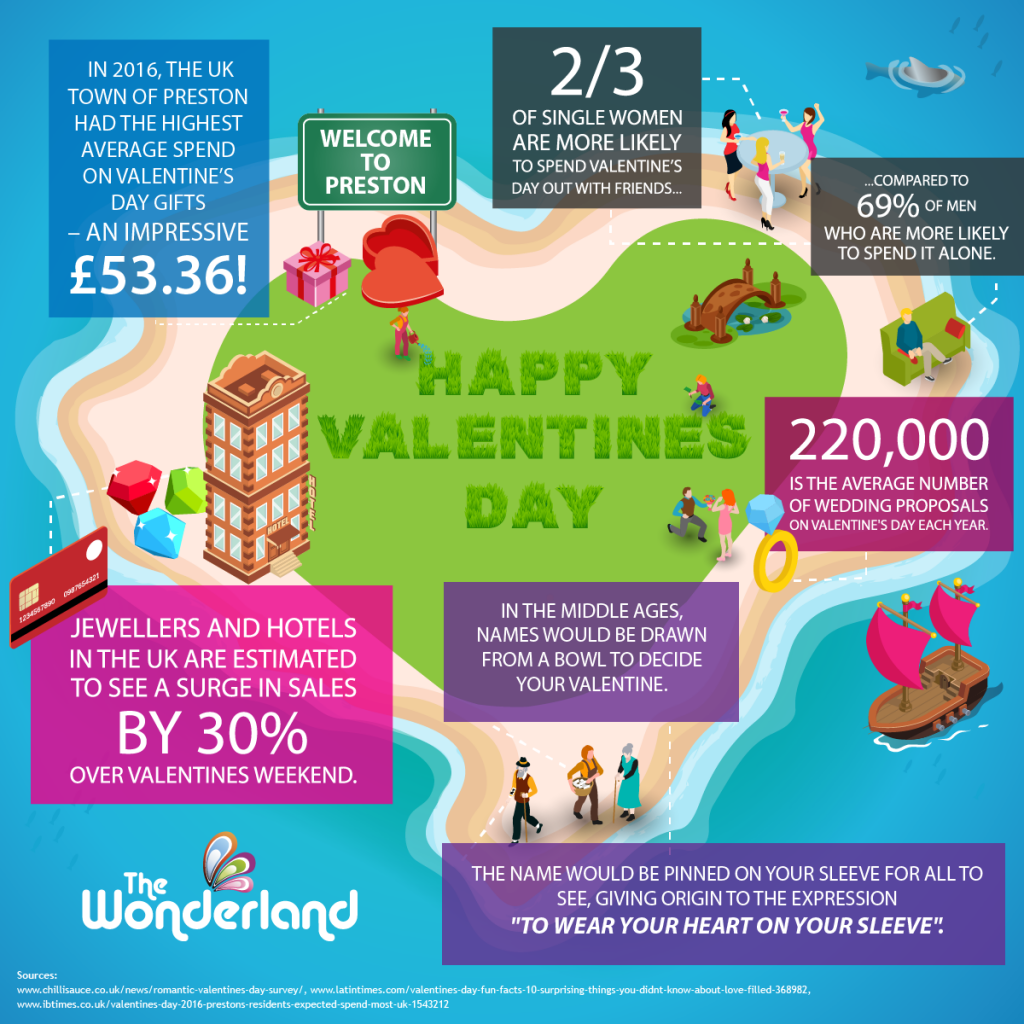 Valentine's Day Infographic 2017